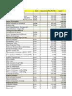 Model analyse financière projet yaourt EYC