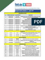 Centros de Vacnacion Actualizacion 29 Mayo 2