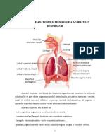 notiune ap respirator