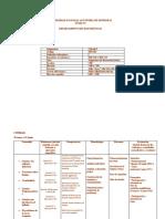 Plan de clase Cálculo I, 2°-2021 (2)