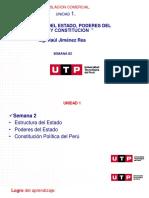 S02.s1-ESTRUCTURA DEL ESTADO, PODERES DEL ESTADO Y CONSTITUCION