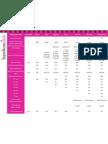 Comp Plan Grid