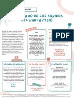 TRASTORNO SONIDOS DEL HABLA- DX DIF - CATALINA MUÑOZ M (1)