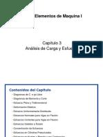 Analisis de Carga y Esfuerzo Completo