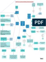 Mapa conceptual-Balance de mteria con reaccion quimica