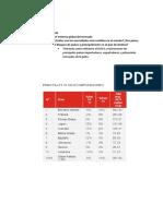3. Esquema mínimo de contenidos DEL TRABAJO FINAL (2)