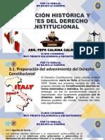 1.- Evolucion Historica Fuenes Del Derecho Constiucional
