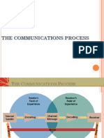 Chapter 5 _The Communication Process
