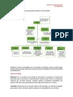 CONCEPCION BATISTA-JORGE LUIS - Los problemas  Económicaos