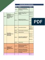 Inventario de Procesos Del Macroproceso a 03_v1.0