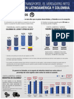 Infografia 2014 Transporte Latam Colombia