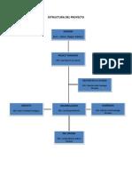 Roles de proyecto_ Jefe de proyecto Luis Burgoa-201