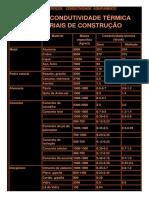 Protolab Tabela de Codutividade Termica de Materia
