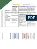 Planificador - BTP Biologia I - II (año de fundamento)
