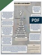 Las fases en el desarrollo de nuevos medicamentos final