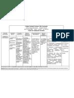 FILOSOFIA - Plano de Trabalho Docente - 2ª Série do Ensino Médio - 1º Trimestre 2010-2 tiago