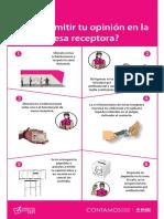 Ubicación mesas receptoras Guanajuato Consulta Popular 2021