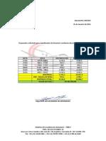 Orçamento Voo 29-2021