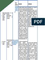 matriz metodologia (1)