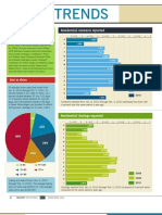 Charlotte NC Real Estate January 2010 Sales Trends