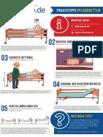 Praxis Tipp Pflegebett