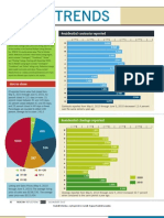 Charlotte NC Real Estate May 2010 Sales Trends