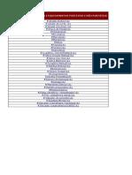 FO-SGI-143 - Lista de Verificação - Caixa de eletricidade R00