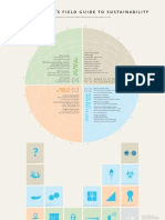 The Designers Field Guide to Sustainability v1