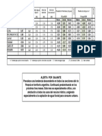 Pronósticos del Paraná INA 20/07/21