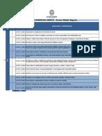 Currículo Essencial Dividido Por Bimestres Tempo e Quantidade de Aulas (1) (2)