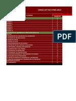 SGSI - Checklist ISO 27001 y Controles
