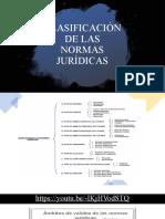 Clase 14 Clasificación de Las Normas Jurídicas (Primera Parte)