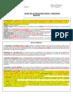 Psicología Social Esquema Tema 1
