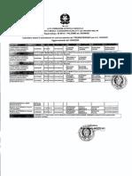 Calendario Esami Di Ammissione Triennio Biennio a.a. 2020-2021 Aggiornamento(1)