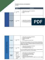 Tabela Comparando Os Tipos De Usucapião, Fundamentação Legal E Seus Requisitos