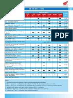 XRE-300-Tabela-de-Manutenção (1)