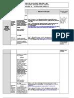 Programa y Matriz Contenidos Intervención Clínica II 2021.Docx