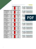 Mun Dial Futbol Excel