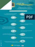 Infografia - Recomendaciones Actualización de Protocolos Para Empleadores Res 777 de 2021
