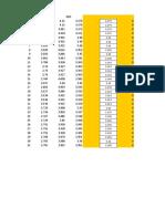Tipos de cambio e índices mp