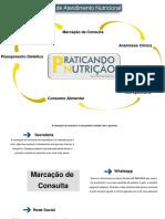 PRATICANDO NUTRIÇAO - MAPA DE ATENDIMENTO