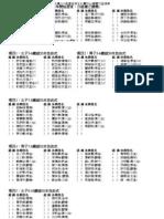 2011新春盃游泳比賽場刊