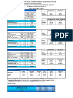 Tabla Salarial Construccion Civil 2016 - 2017