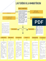 Career Planning Mind Map (1)