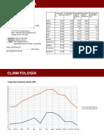 PPT climatologia-población