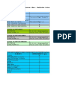 Planificación de dieta culturista - Base - Definición - Volumen