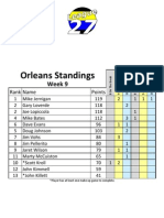 Orleans Singles Spring 2011 Week 9 Standings