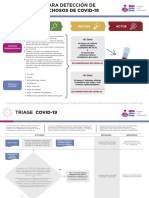 FLUJOGRAMA de Atención Para COVID 19 Salud Mesoamérica