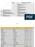 Modbus registers for GC315 EAAS044904XA