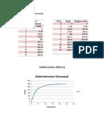 2da tabla de biofarma